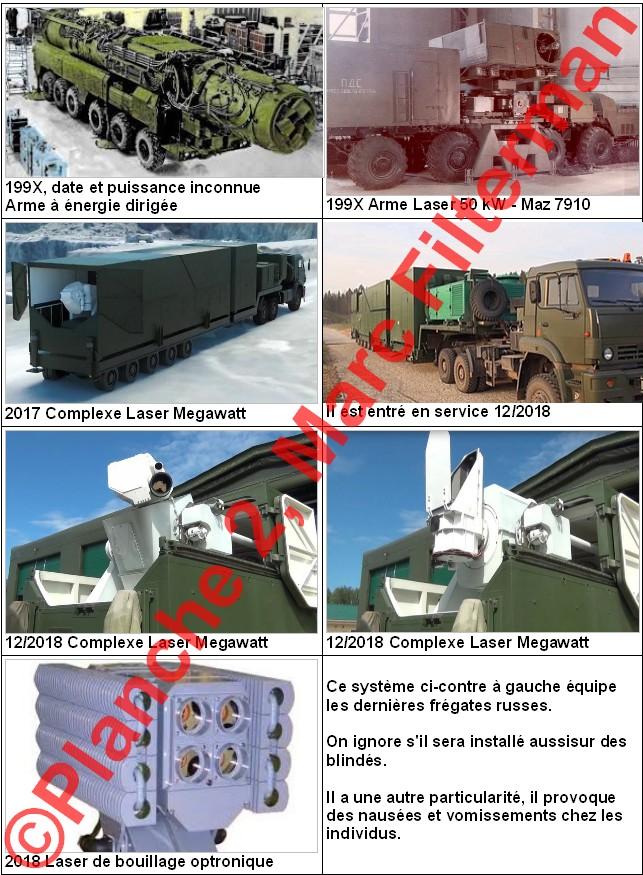 Défense spatiale, les armes laser à énergie dirigée de forte puissance