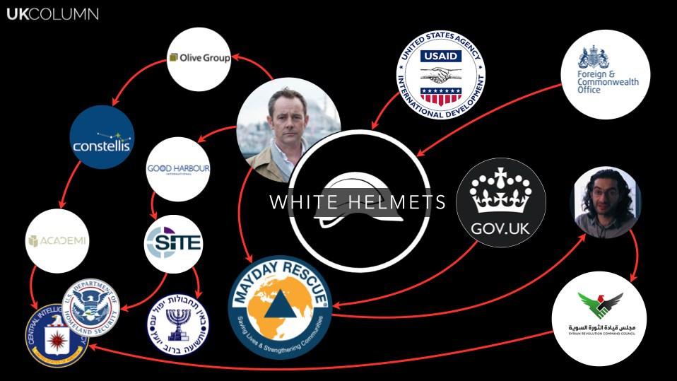"""Résultat de recherche d'images pour """"casques blancs terroristes"""""""