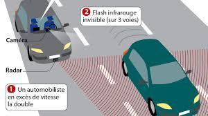 Routes : deux fois plus d'automobilistes flashés sur les routes limitées à 80 km/h  R842-cf75b
