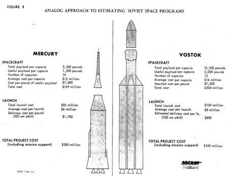 26077e54bdf22d La majeure partie se préoccupant du débarquement sur la Lune, les russes  semblant moins y songer que les USA, affirme le même rapport (page 6).