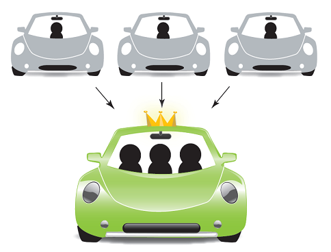 Can be Carpooling Extremely Ideal designed for You?