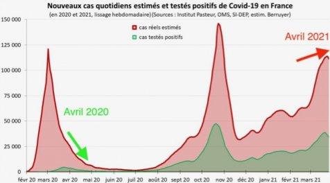Covid-19 : incertitudes sur l'été